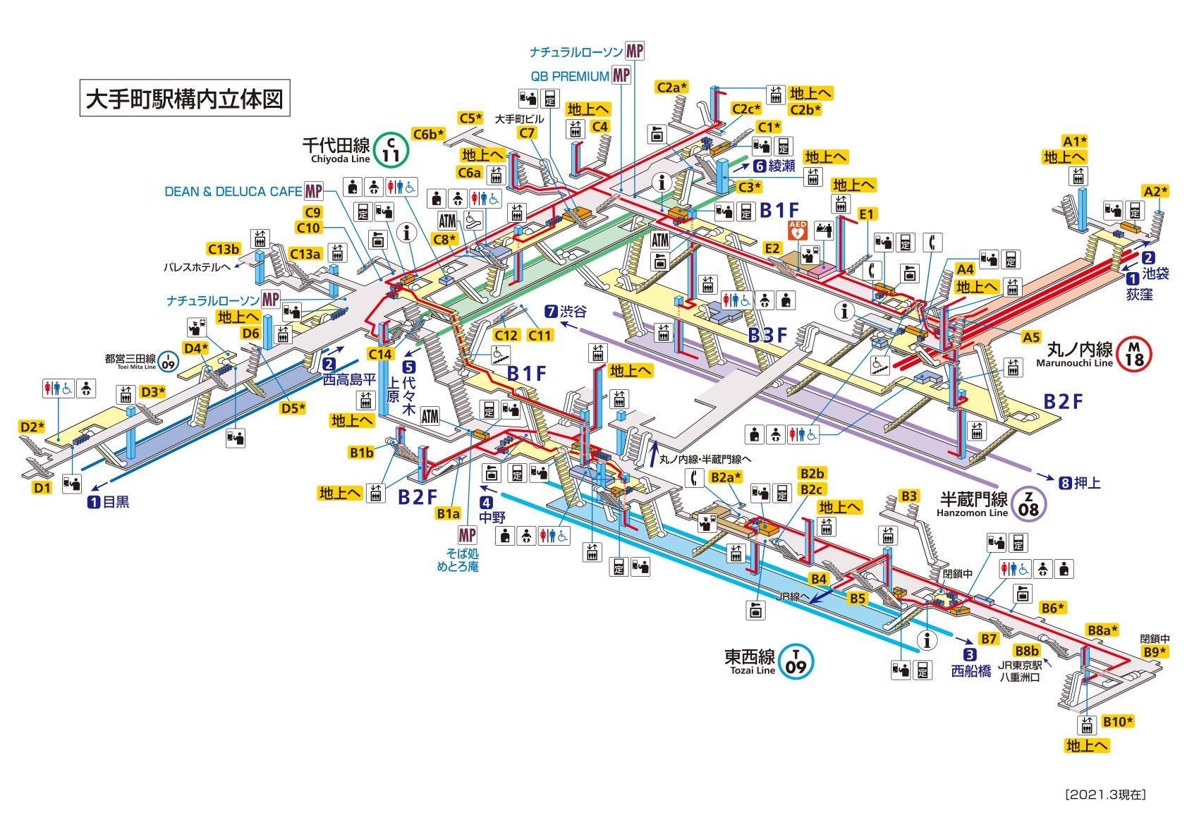figure_yardmap_otemachi_all.jpg